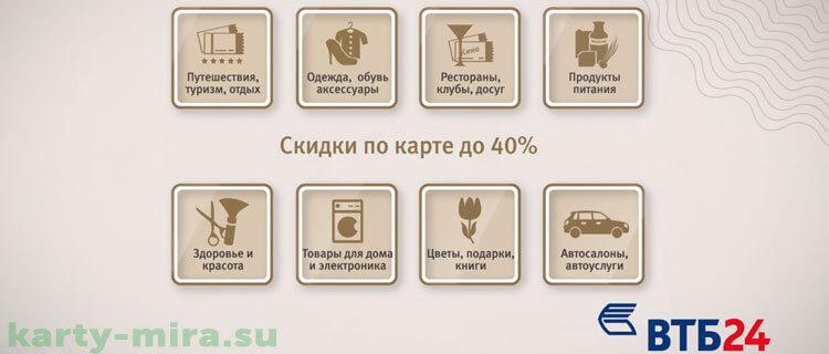 travel vtb24 ru личный кабинет карта мира